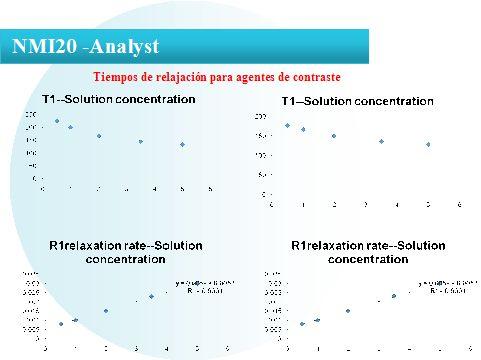Analizador de RMN, modelo NMI20 Analyst, de Niumag