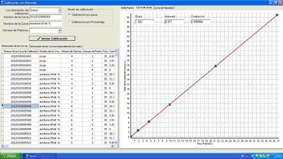 Analizador de RMN, Niumag